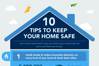 Home Tips Blog